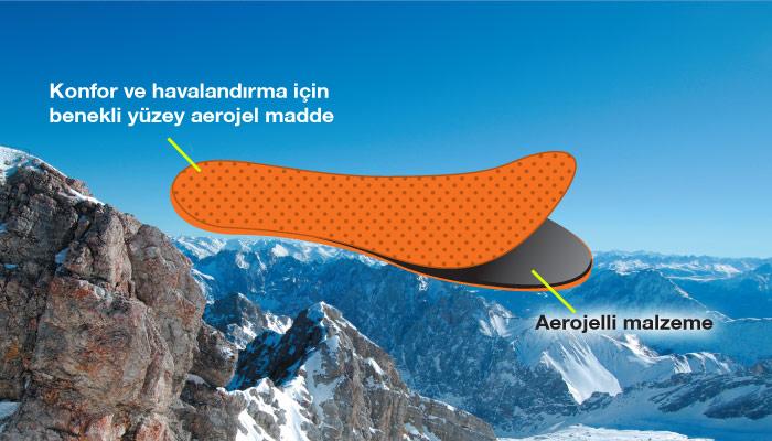 Aerojel Ceketler ve Iç Tabanliklar Blanc Dagina Çikan Dagcilari Soguga Karsi Korumustur